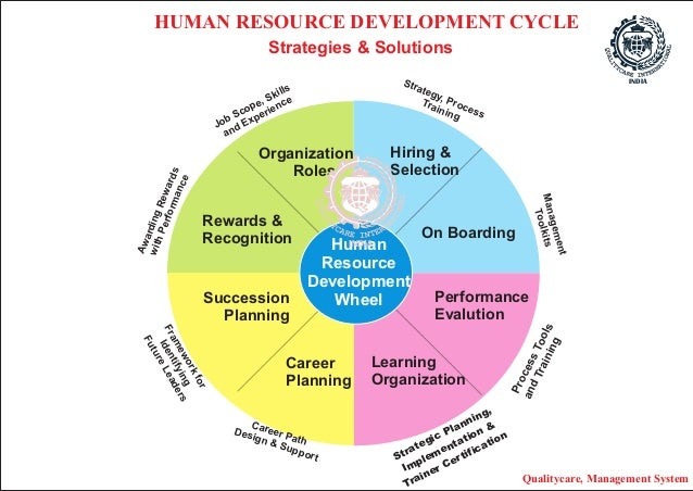 importance of learning and development in organisations pdf