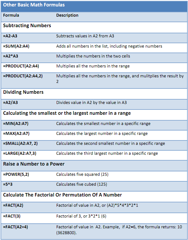 microsoft excel 2013 formulas list with examples pdf