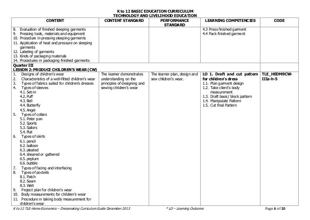 k to 12 curriculum guide tle grade 8 dressmaking