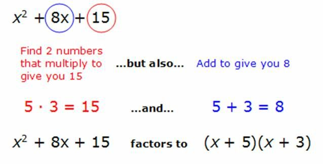 how to factor cubic polynomials with 3 terms