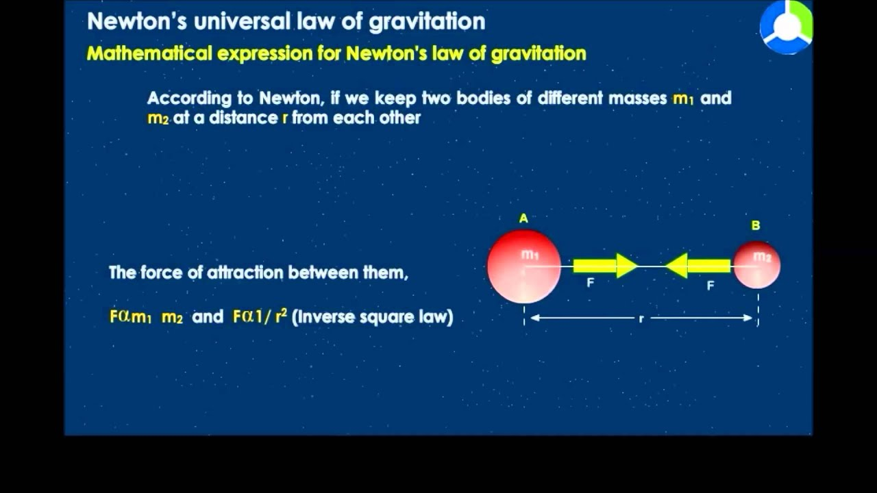 law of universal gravitation and its application