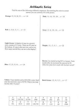 mathimatical terms under series and sequence
