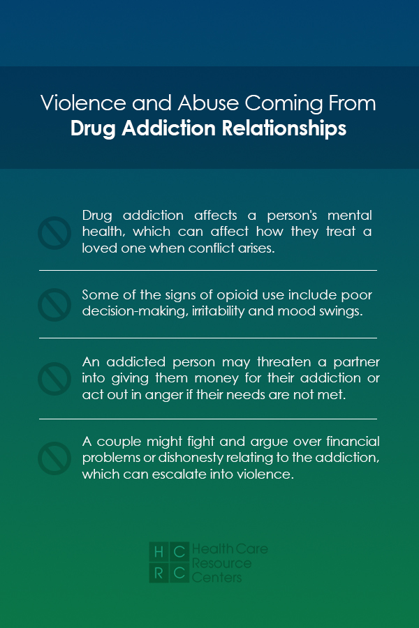 how drugs affect relationships pdf