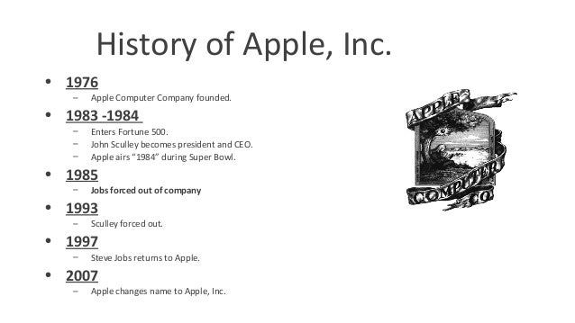 how to know dictionary apple history
