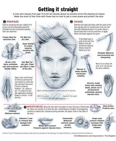 men guide to acne free face