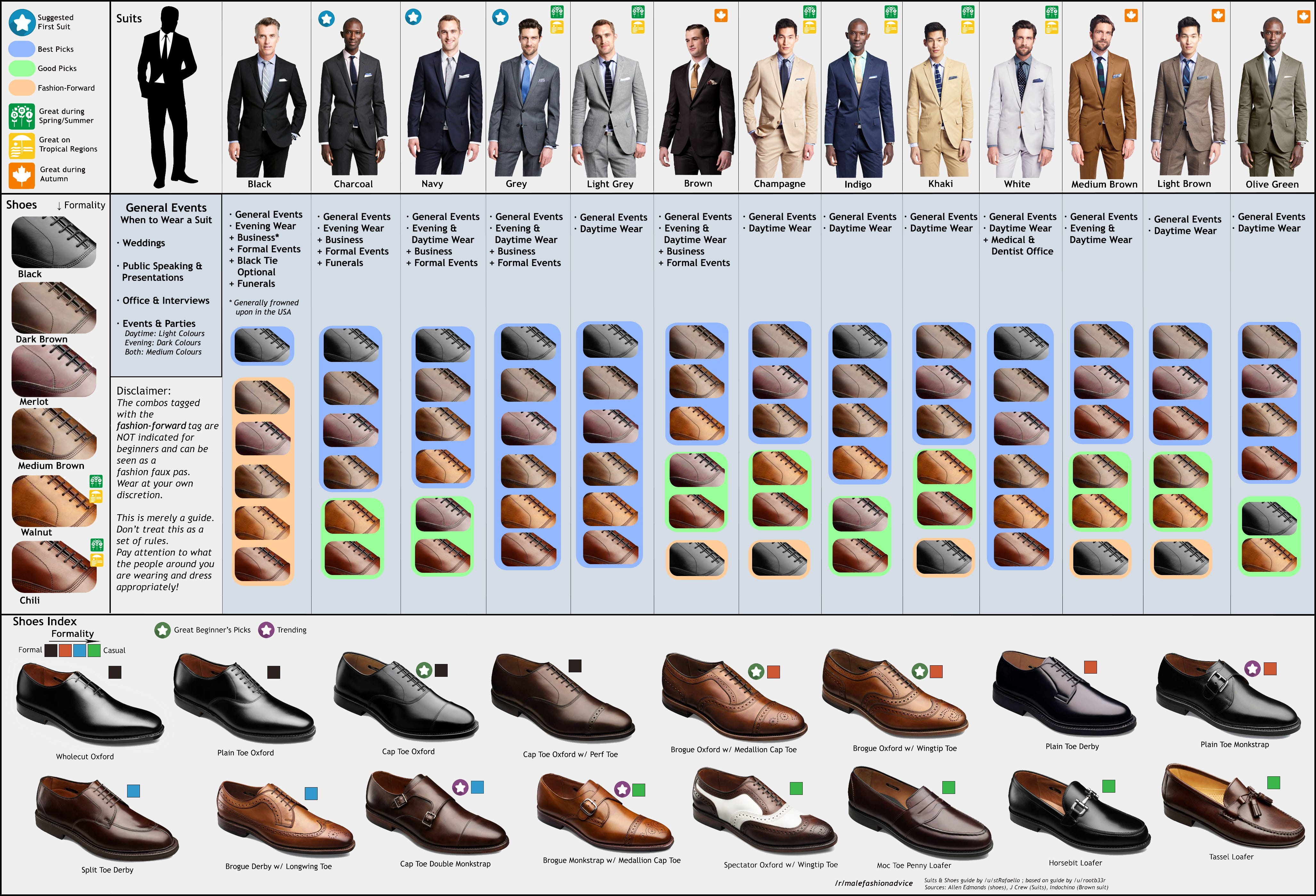 pants and shoe color guide